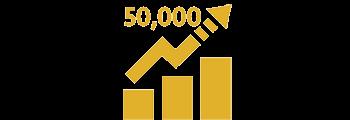 Milestone: 50,000 students reached!